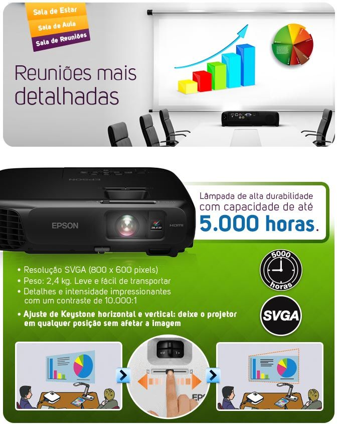 Projetor Epson PowerElite S18+ Multimidia - 3000 l